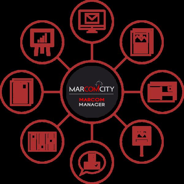 Marcom - Marketing Communication Intégrée